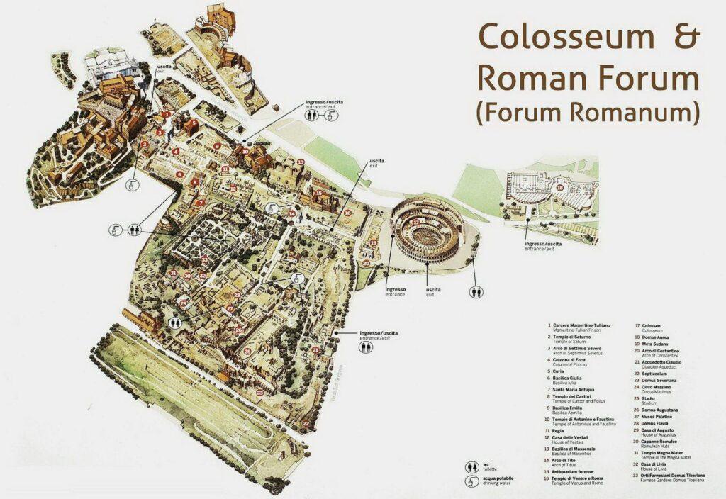 Римський форум схема