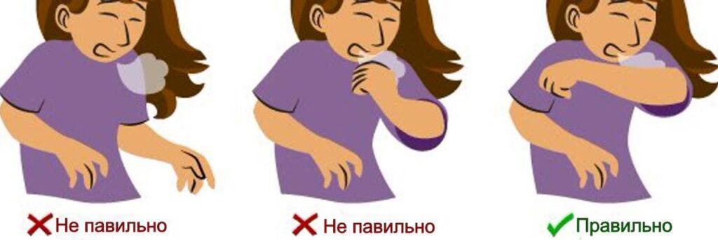 Як правильно кашляти